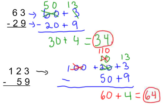 Alternate algorithms for addition and subtraction