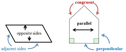 2 pairs of opposite sides that are parallel