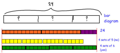 multiplication and divisionif you try to solve a problem like this   the cuisenaire rods  you    ll that you need to guess and check to figure out which rod is the right size to
