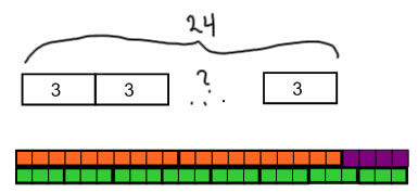 multiplication and division : bar diagram multiplication - findchart.co