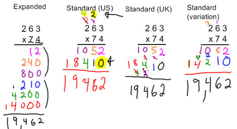 Multiplying with the Standard Algorithm - YouTube