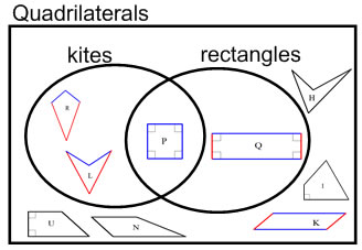 Untitled document 3 kites and rectangles universe quadrilaterals ccuart Choice Image
